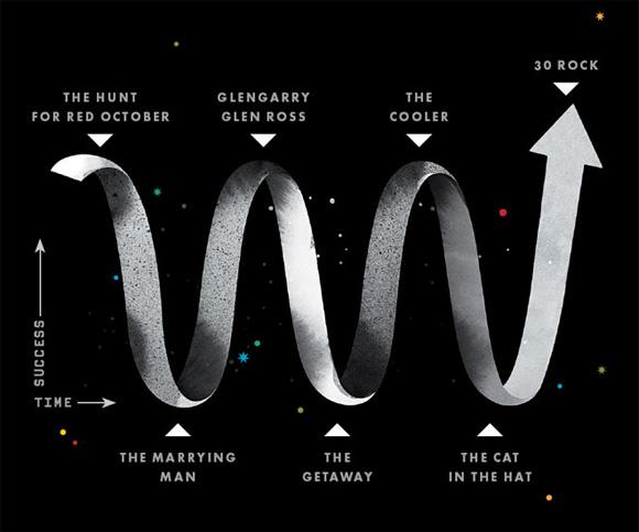 Baldwin Graph
