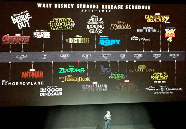 Disney Movies 2017