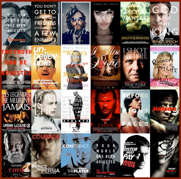 Movie Poster Trends - Faces and Text