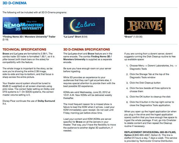 Pixar Projection Website