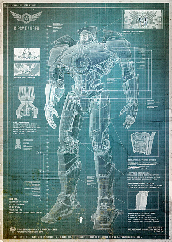 Pacific Rim Blueprint - Gipsy Danger