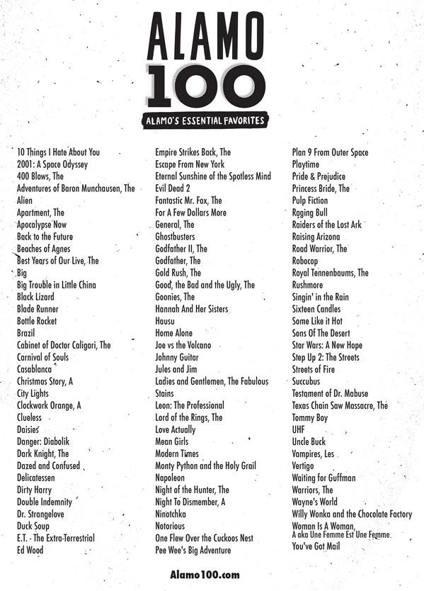 Alamo 100