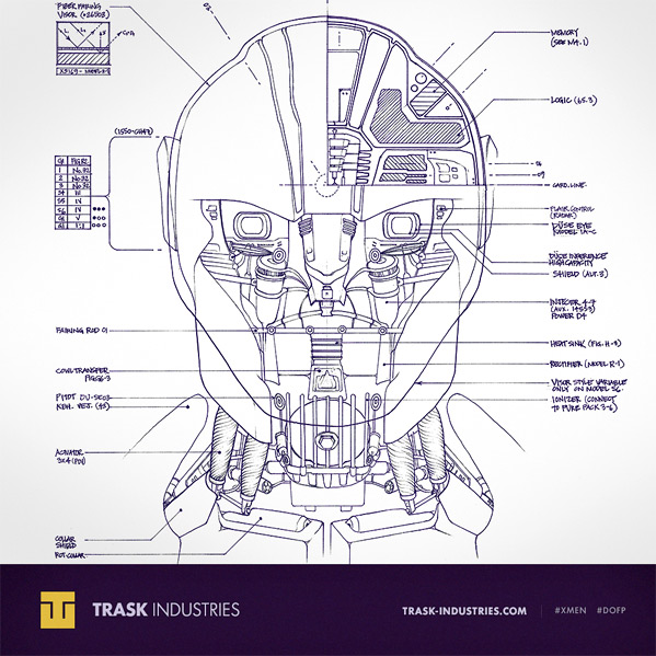 Sentinel Blueprint