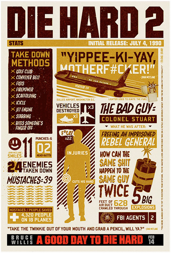 Die Hard 2 Infographic