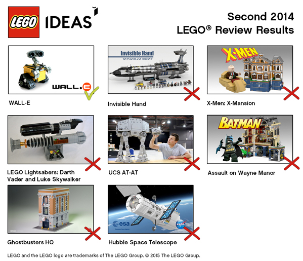 LEGO Ideas Rejected