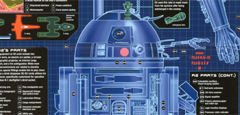 http://media2.firstshowing.net/firstshowing/img7/starwars-R2D2-blueprint-tsr.jpg