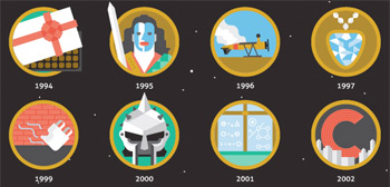 Oscar Best Picture Icons