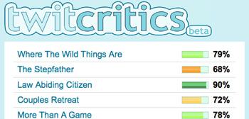 TwitCritics