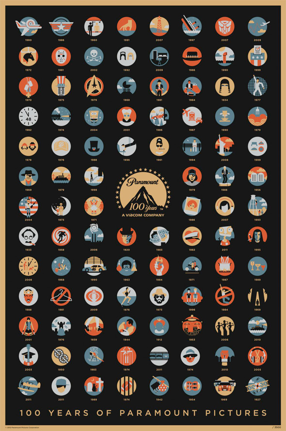 Paramount Pictures - 100 Years Poster