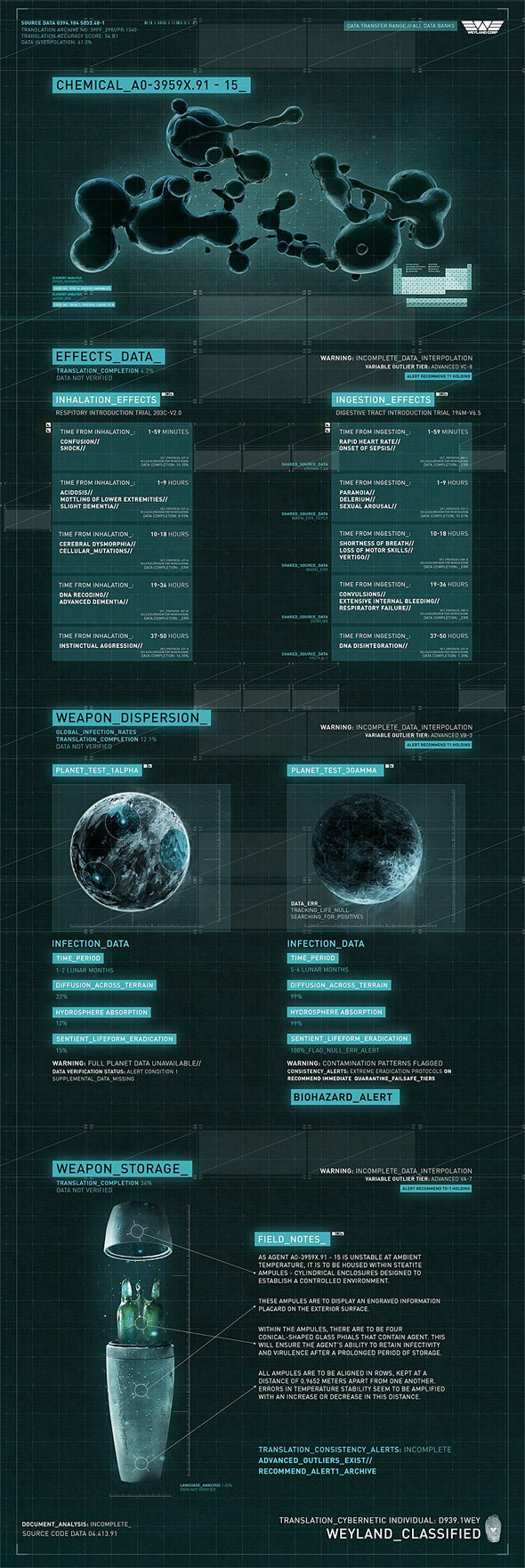 Prometheus Declassified Viral Infographic
