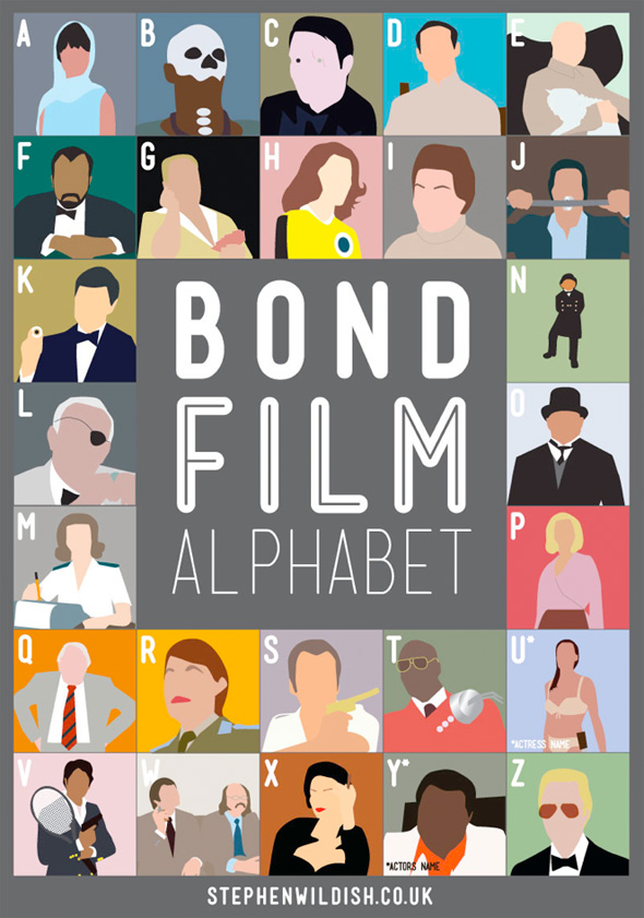 The James Bond Alphabet