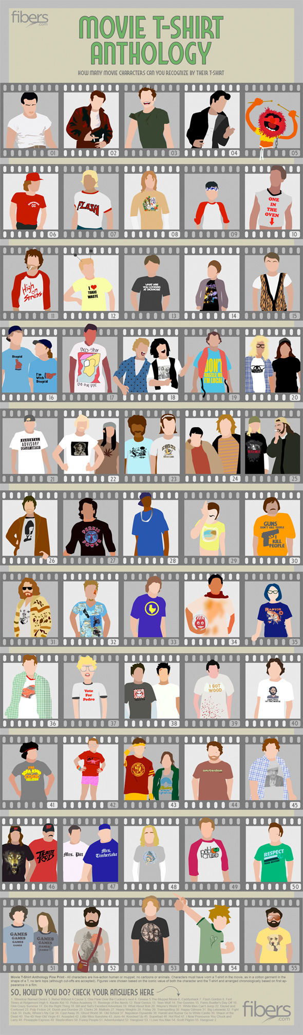 Movie T-Shirt Anthology