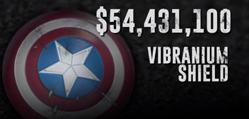 How Much Would It Cost To Be Captain America