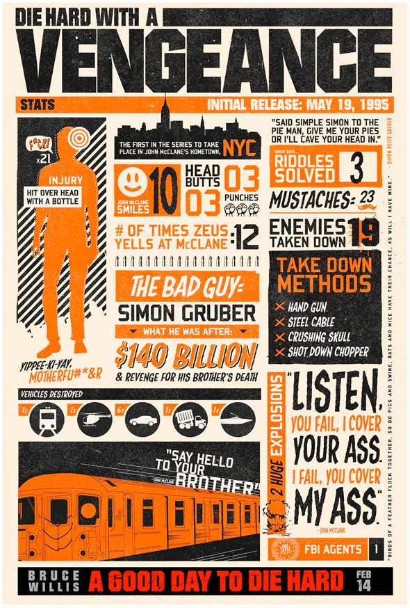 Die Hard with a Vengeance Infographic