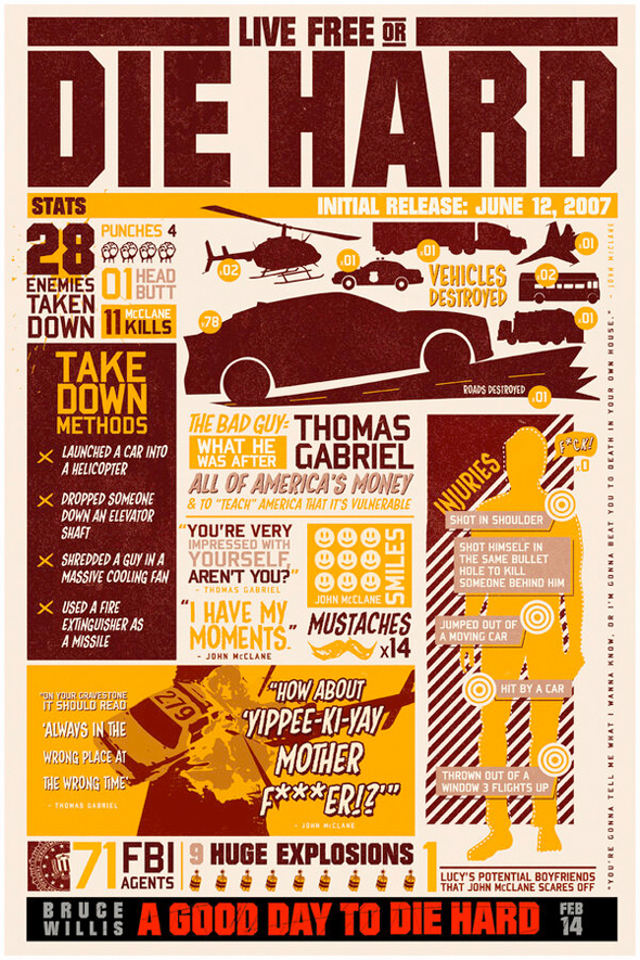 Live Free or Die Hard Infographic