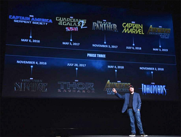 Marvel Studios' Phase Three Slide