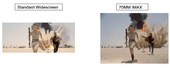 Star Wars - 70mm Comparison
